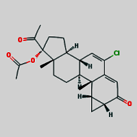 Cyproterone acetate for peak identification