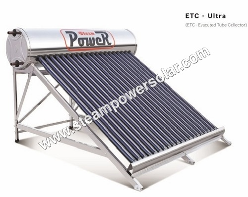 Mini Solar Water Heater