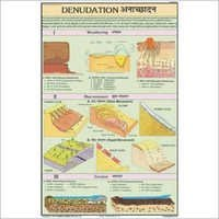 Denudation Chart