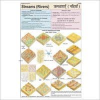 Streams Rivers Patterns Chart
