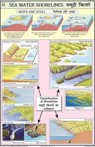 Sea Water Shoreline Chart
