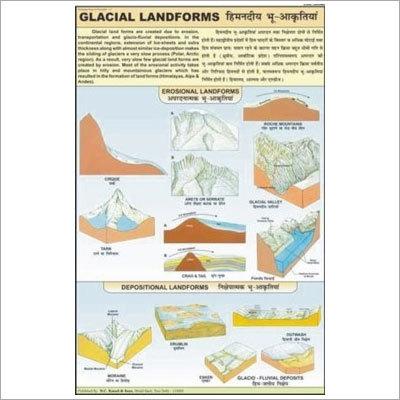 Glacial Landform Chart