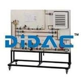 Efficiency In Heating Technology