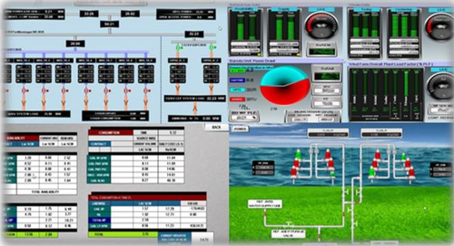 Power Utility Management Software