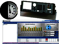 Calibration Management System