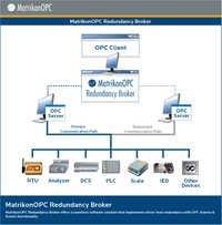 Matrikon OPC Server