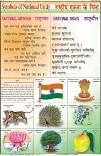 Symbols Of Unity Chart