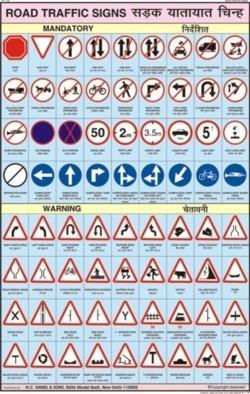 Road Traffic Signs Chart