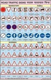 Road Traffic Signs Chart