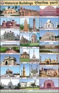Indian Historical Monuments Chart