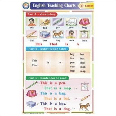 Three Letterw Words Chart