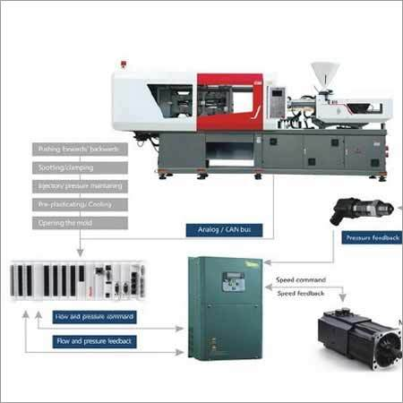 Injection Molding Machine Servo System