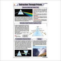 Refraction Through Prisms Chart