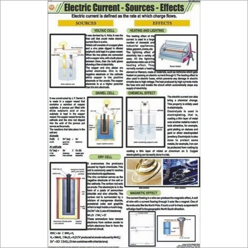 Eletric Current- Sources- Effects Chart