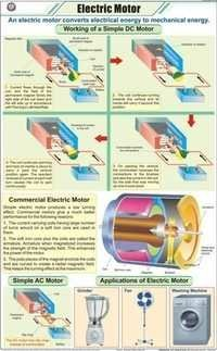 Electric Motor Chart