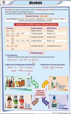 Alcohols Chart