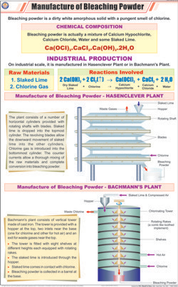 Manufacture of Bleaching Powder Chart