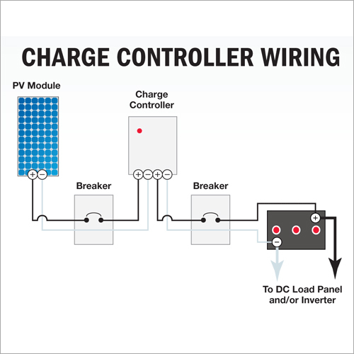 Charge Controller Wiring Manufacturer Rhmacquarieengineering: Charge Controller Wiring Diagram At Gmaili.net