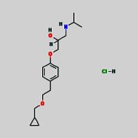 Betaxolol hydrochloride