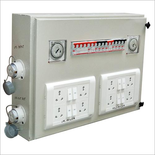 ATM Panel