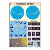 Heavenly Bodies Chart