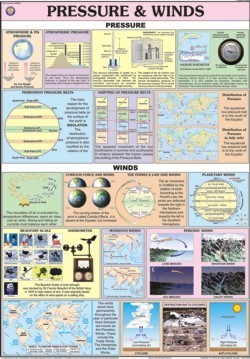 Physical Geography Charts