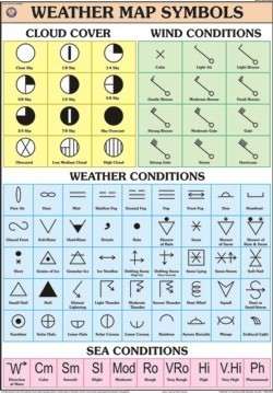 Weather Map Symbols Chart