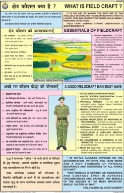 What is fieldcraft Chart