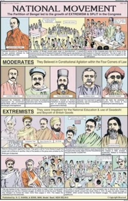 Struggle for Indian Freedom Chart