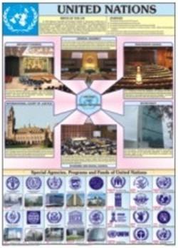 United Nations Chart