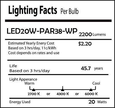 LED Labels