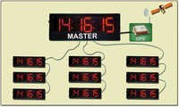 GPS Master and Slave Clock