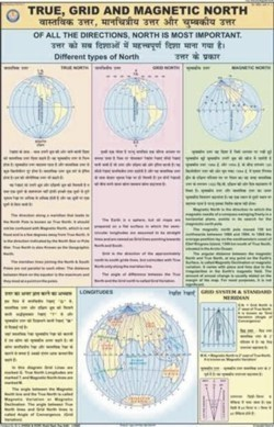 True Grid And Magnetic North Chart