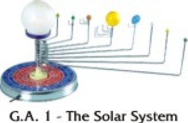 The Solar System For Model