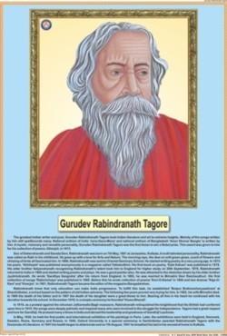 Rabindra Nath Tagore Chart