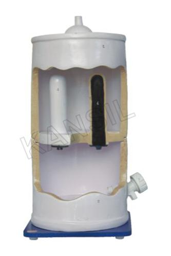 Berkefeld Filter Model
