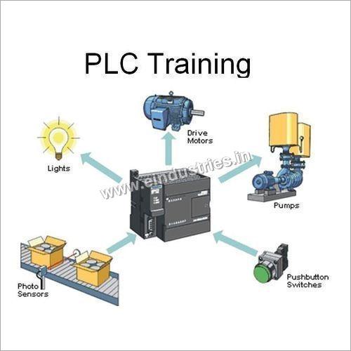 Plc & Scada Training