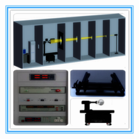 CPM-1800  Goniophotometer