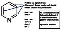 Aromatics Content Standard