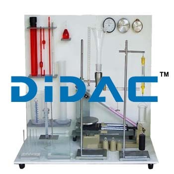 Hydrostatics Panel