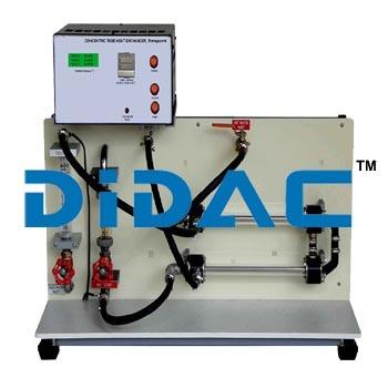 Concentric Tube Heat Exchanger Transparent Casing