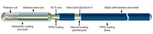 PTCA Guidewire Crosswire/Crosswire IT