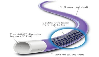 IMPULSE Diagnostic Catheter