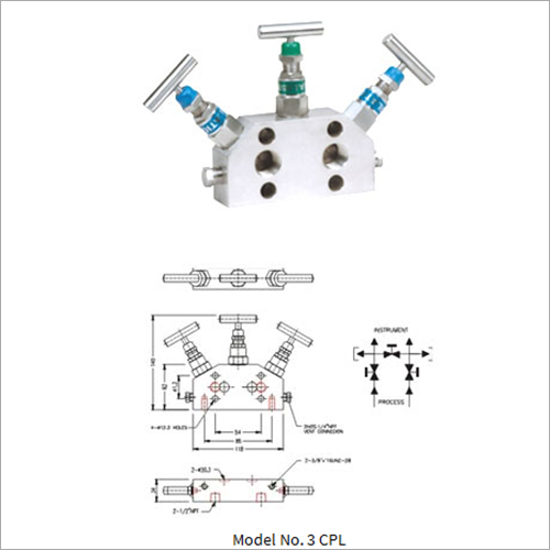 Instrumentation Manifolds
