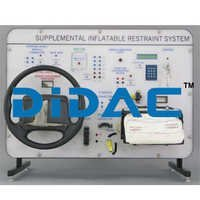Supplemental Inflatable Restraint Dual Air Bag System