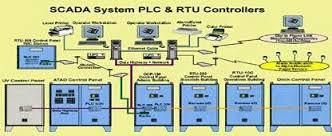 Plc & Scada Training Services