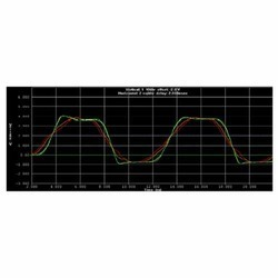 Signal Integrity Analysis