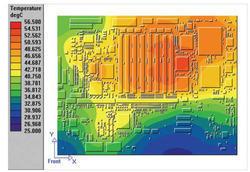 PCB Thermal Design