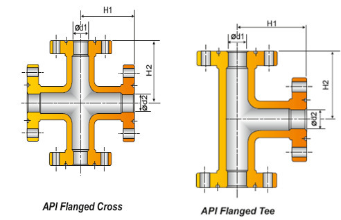FLANGED CROSSES AND TEES (AS PER API-6A)