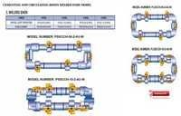 CEMENTING AND CIRCULATING HOSES WELDED ENDS MODEL
